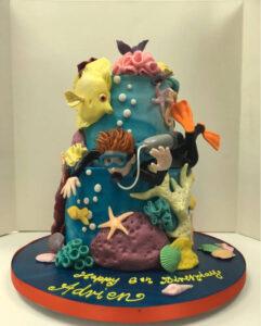 Childrens Birthday Cakes - Happy Birthday Adrien